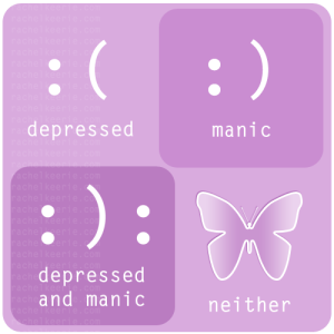 the four moods